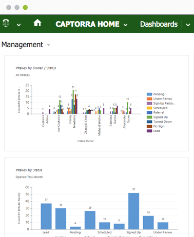 Captorra includes marketing analysis and reporting capabilities