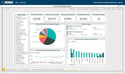 STORIS Software - Business Intelligence screen