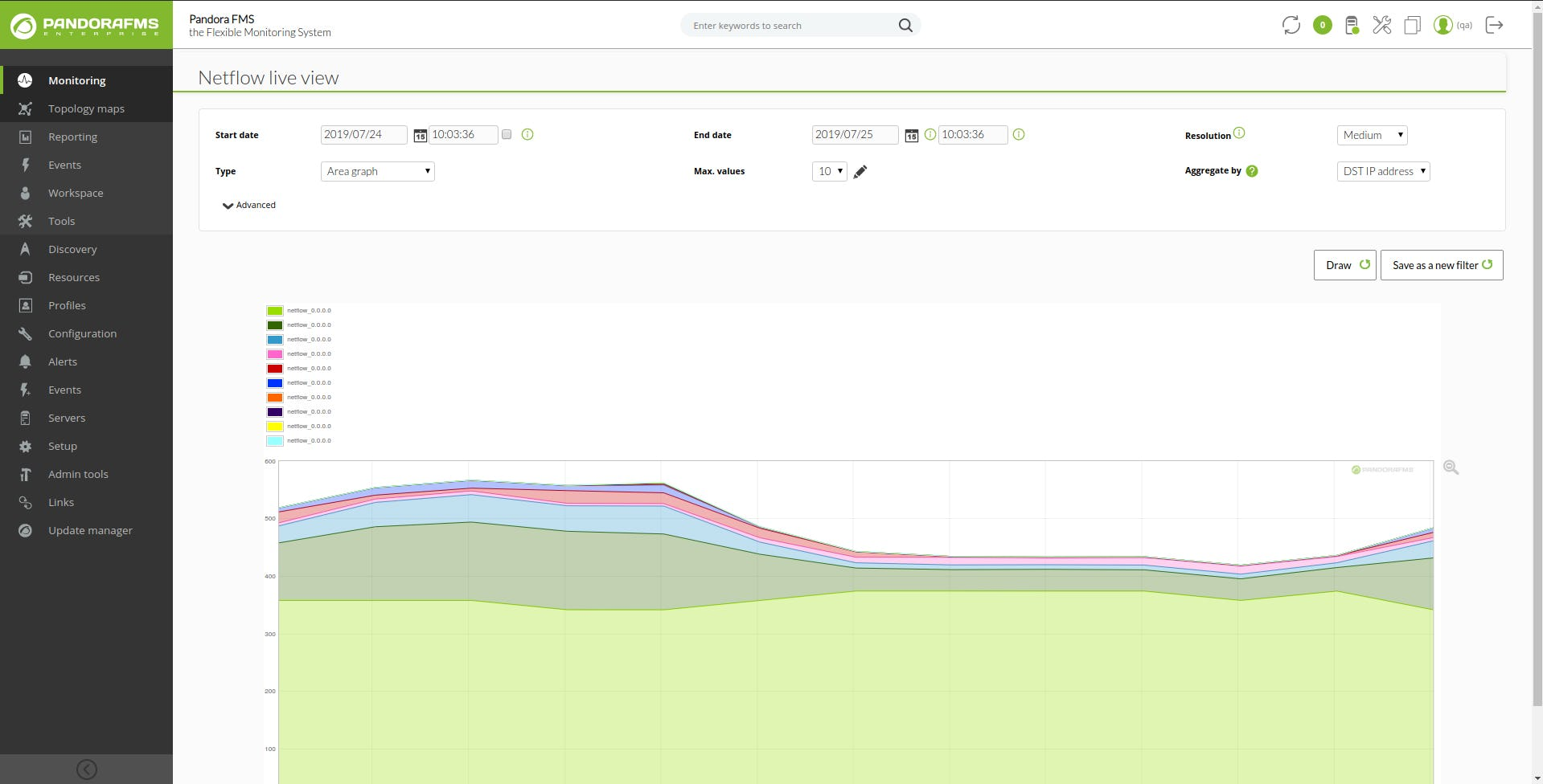 Pandora FMS Software - Pandora FMS netflow view screenshot