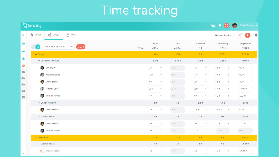 Beesbusy track time per project