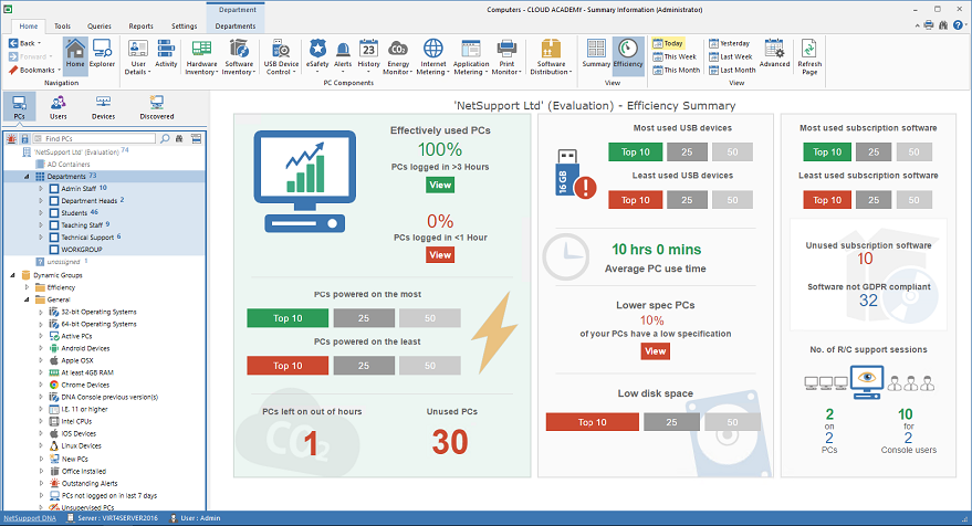 NetSupport DNA Efficiency View - Efficiency View helps schools and businesses to see at a glance if their technology is being used efficiently.