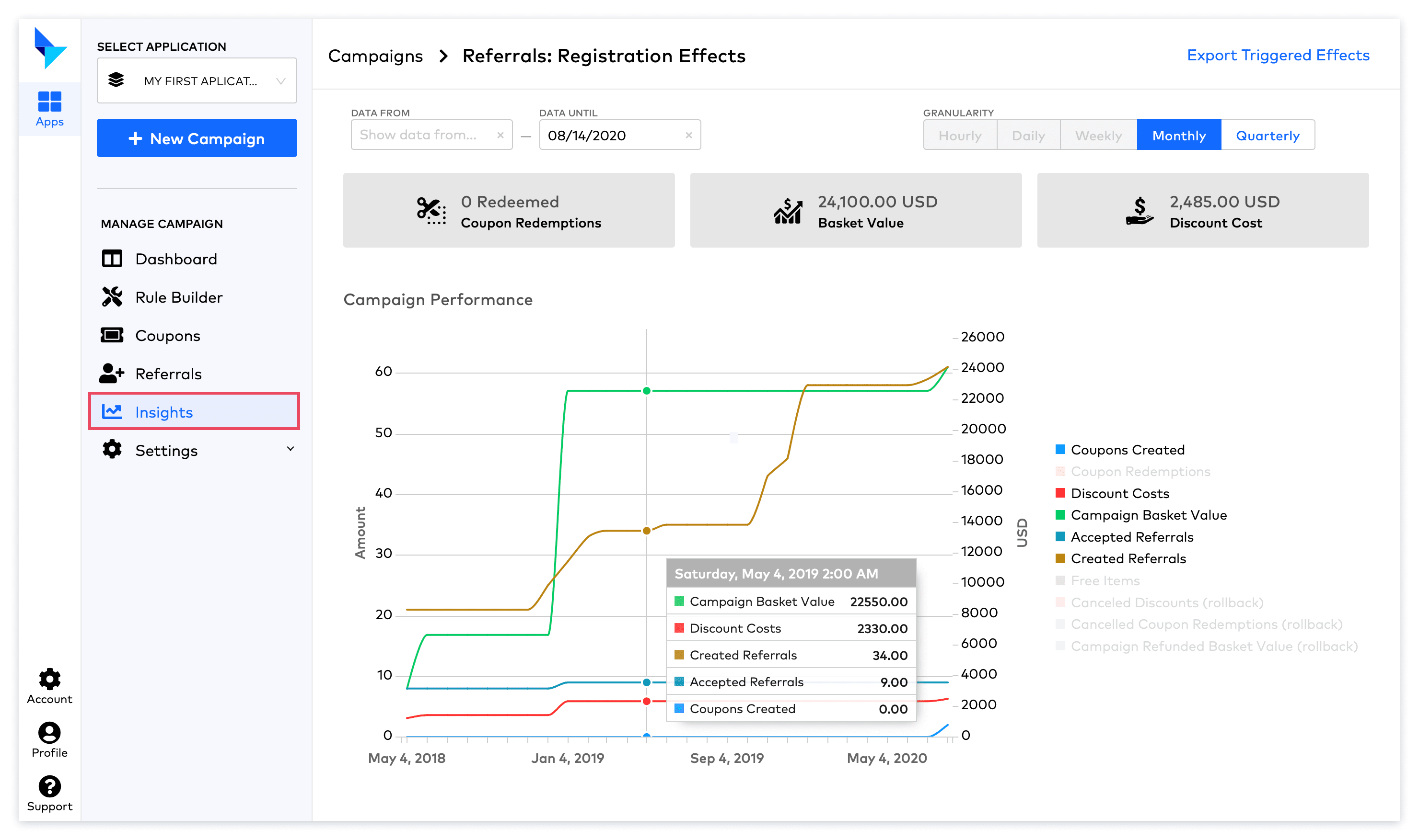 Performance Tracking