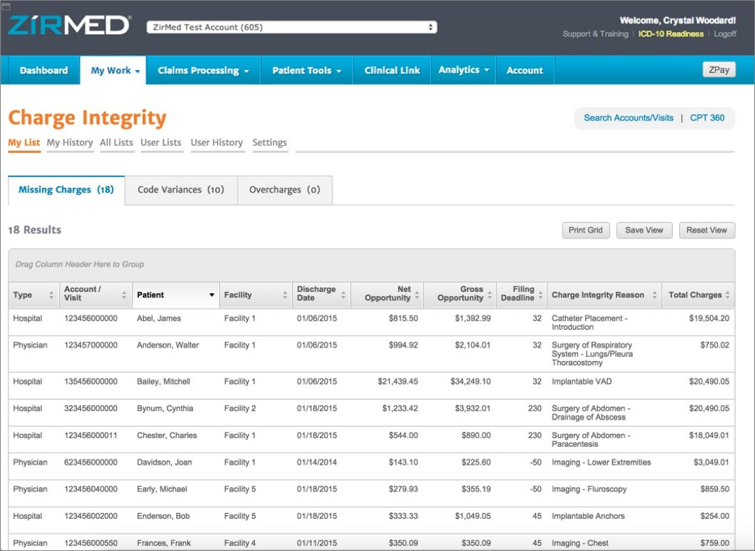 Waystar Software - Charge integrity