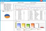 Captura de tela do Argos: An example of the software's interactive charts feature showing registrar cohort retention