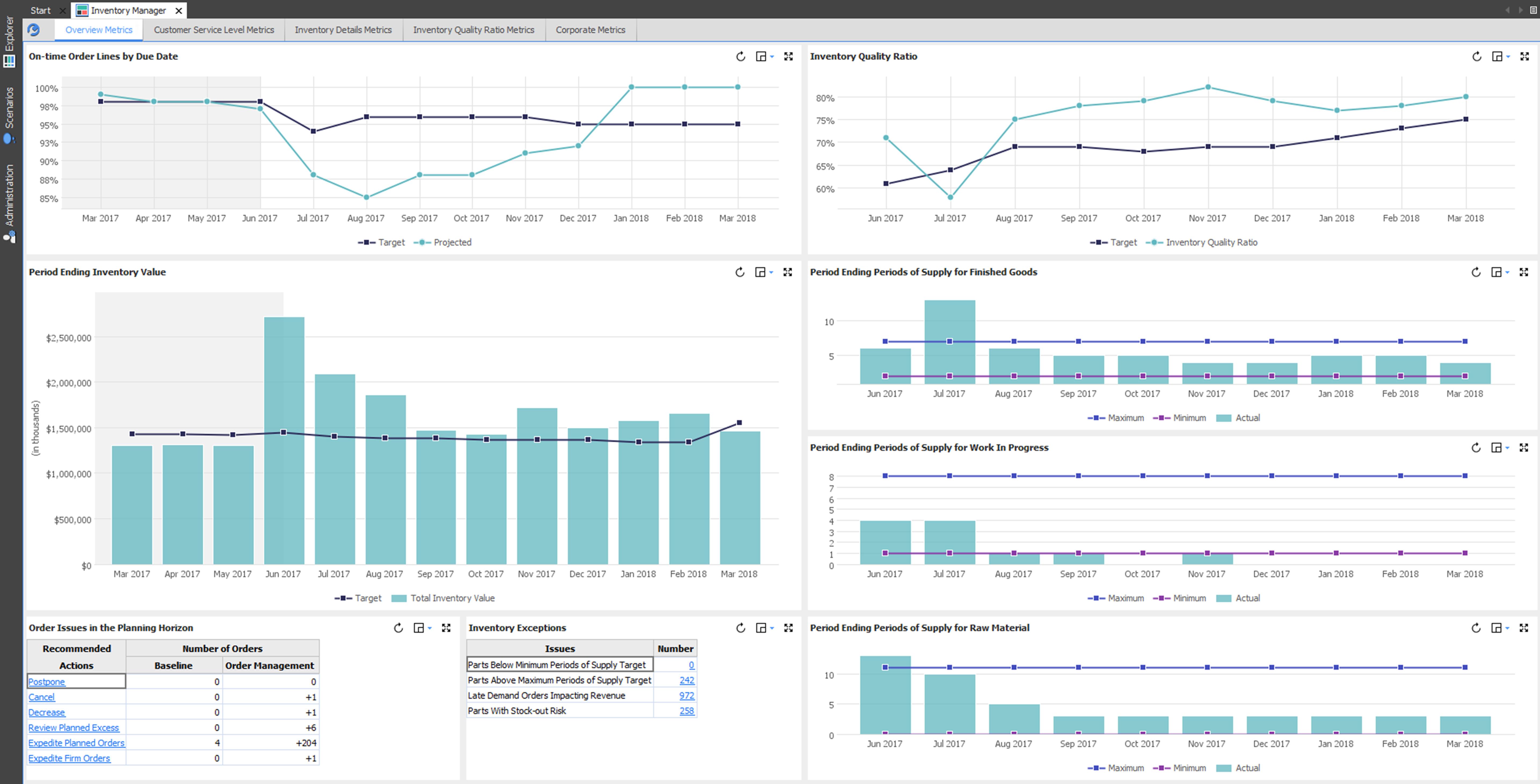 RapidResponse Software - Inventory management