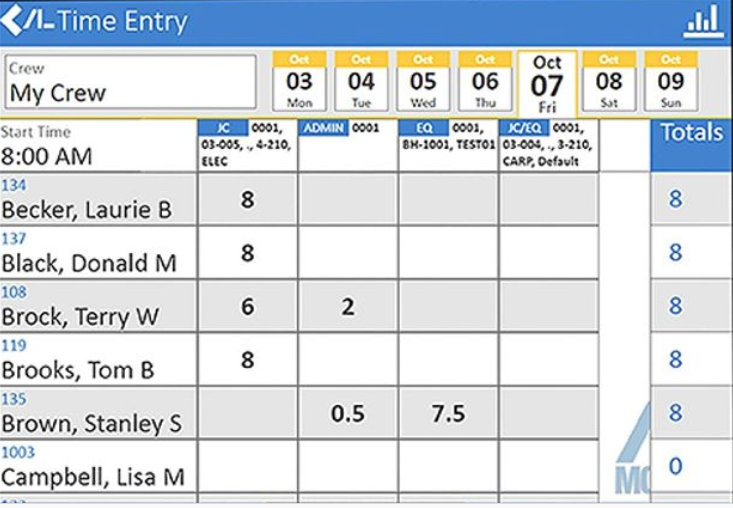 ALMobile grid time entry
