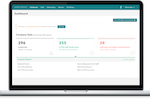 WorkBright screenshot: Dashboard showing company stats for a demo company