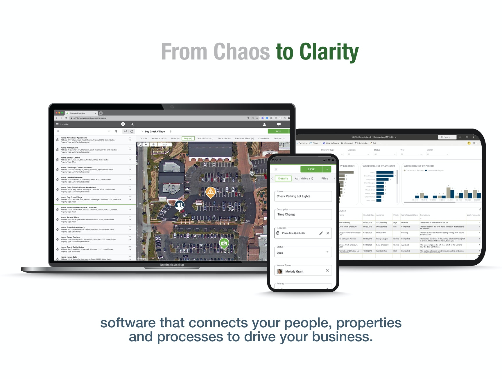 Common Areas screenshot: Common Areas helps you achieve visibility into your information, documentation and processes to drive your real estate business.