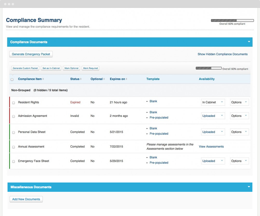 Users can monitor individual, facility, and company paperwork in a single location and always stay up-to-date