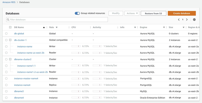 Aurora database management