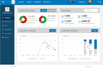 Qintil screenshot: The admin dashboard provides at a glance information about learners