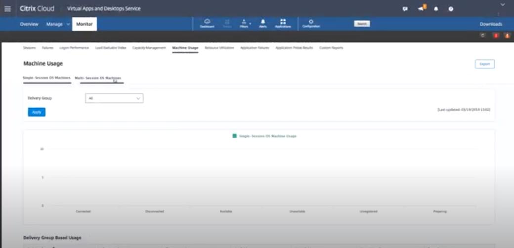 Citrix Virtual Apps and Desktops monitor usage