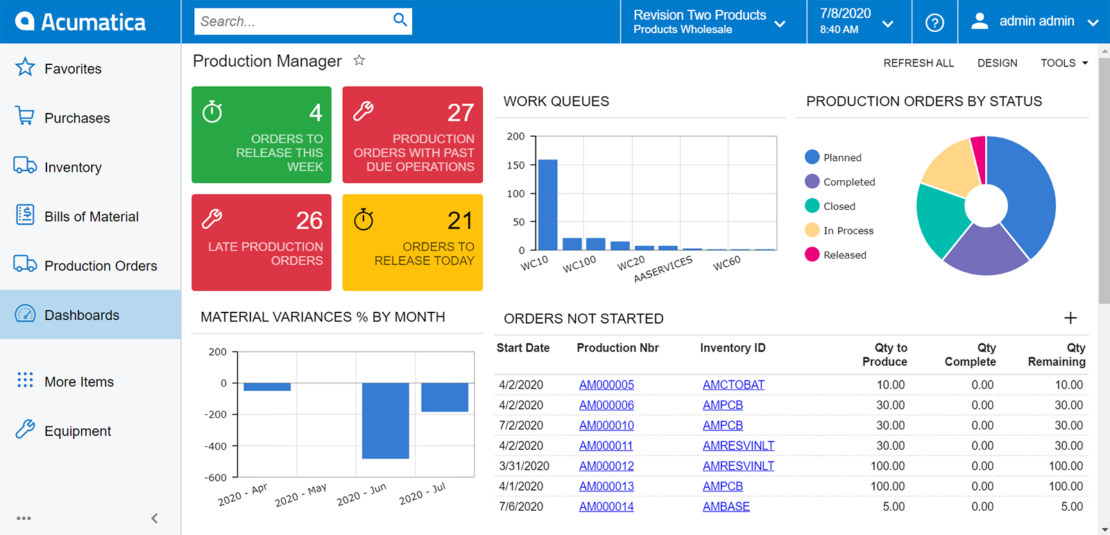 Acumatica Cloud ERP Software - Production Manager Dashboard