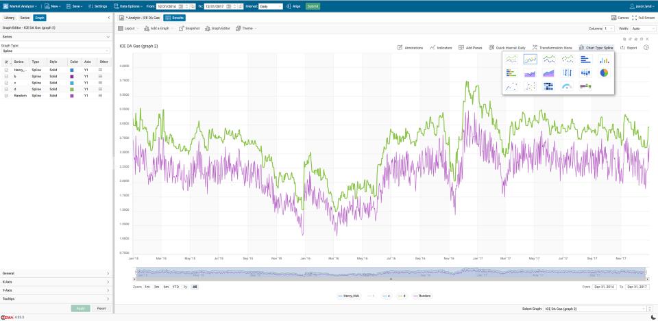ZEMA Software - ZEMA graph details