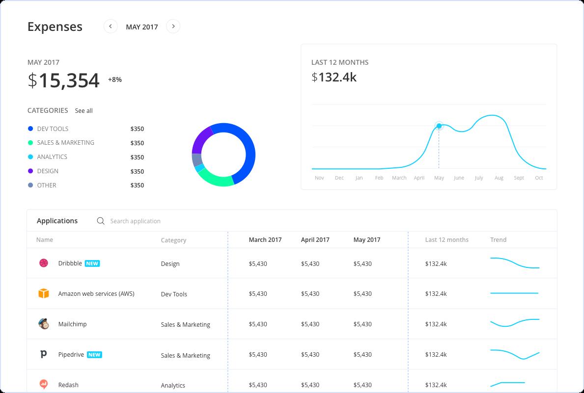 Torii screenshot: Track and manage SaaS spend