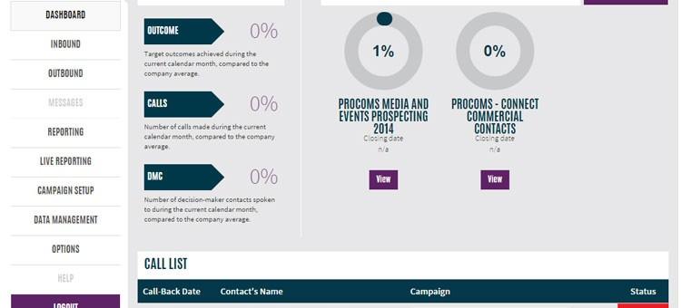 Connect TCM showing multiple campaign management