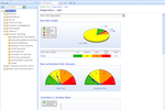 ProcessGene GRC Software Suite screenshot: Risk and Control Dashboards