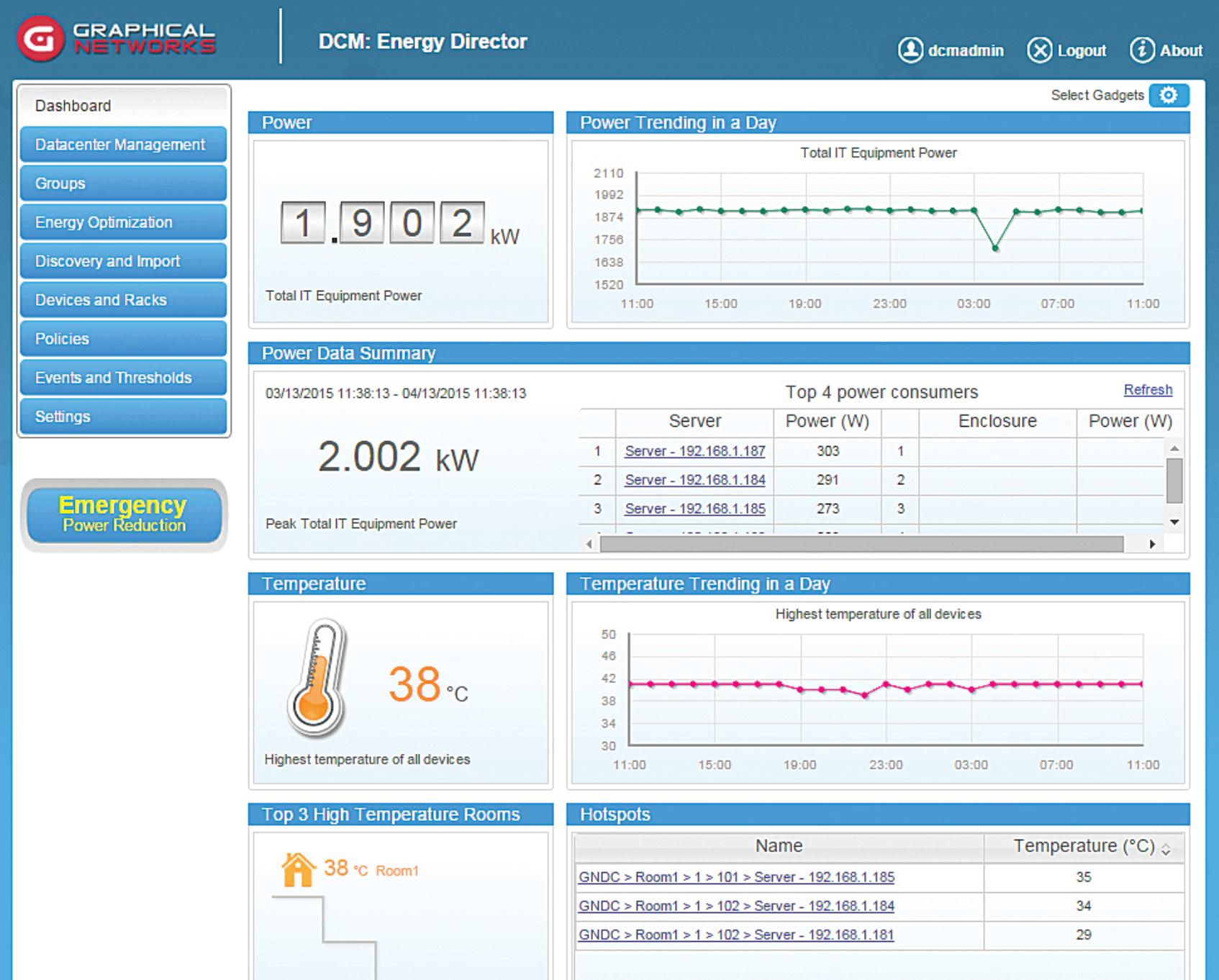 netTerrain DCIM Software - netTerrain Power Usage Dashboard