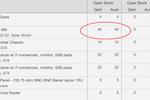 Captura de pantalla de Finale Inventory: Stock view
