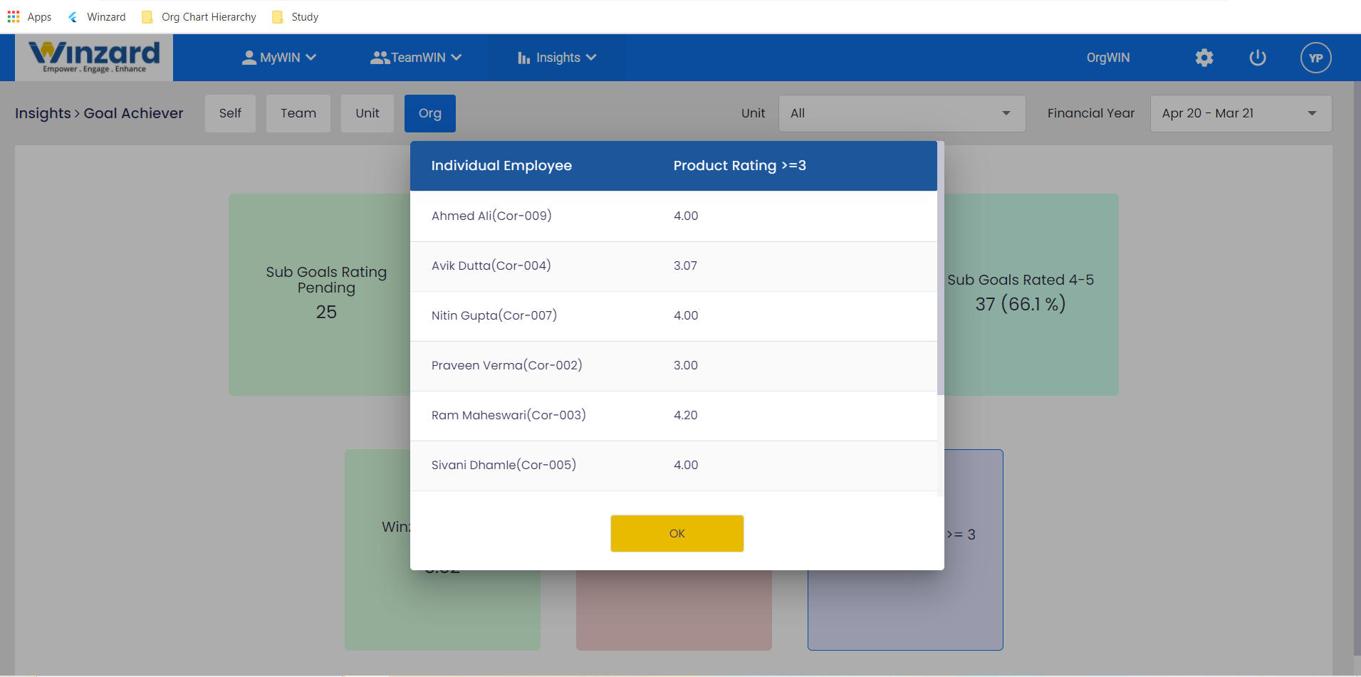 Winzard Software - Organisational performance progress Analytics