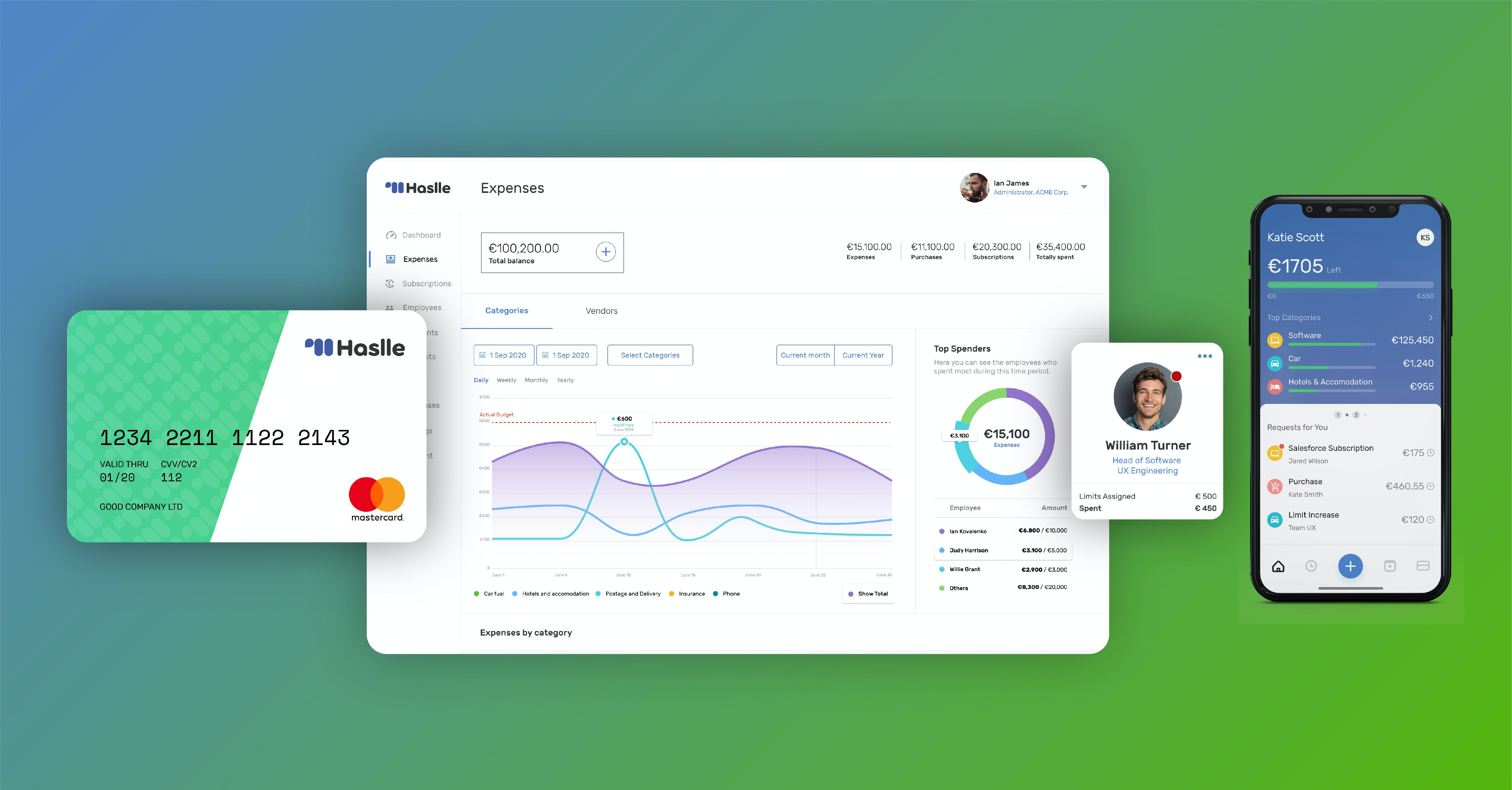 Haslle Software - Haslle Product Overview