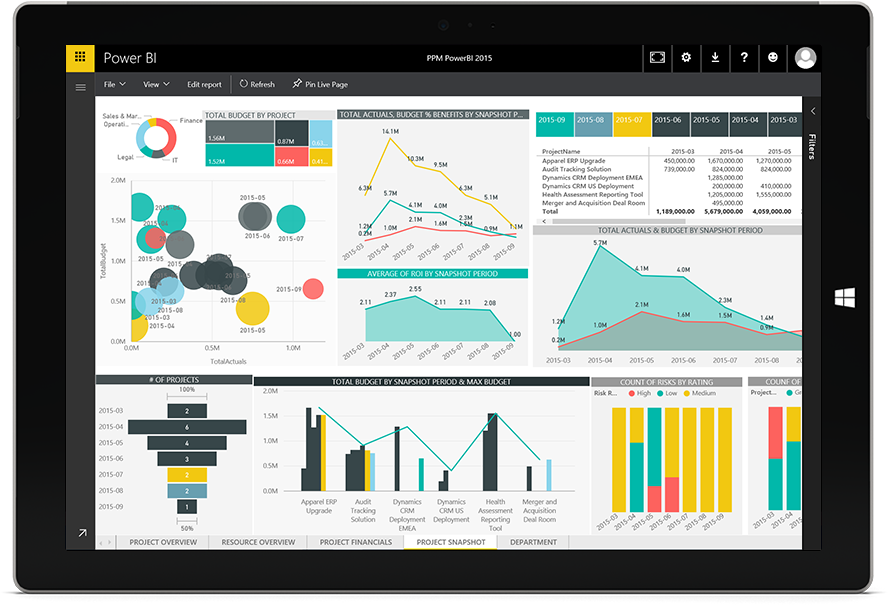 Use tools like Power BI Pro to gain insights across portfolios