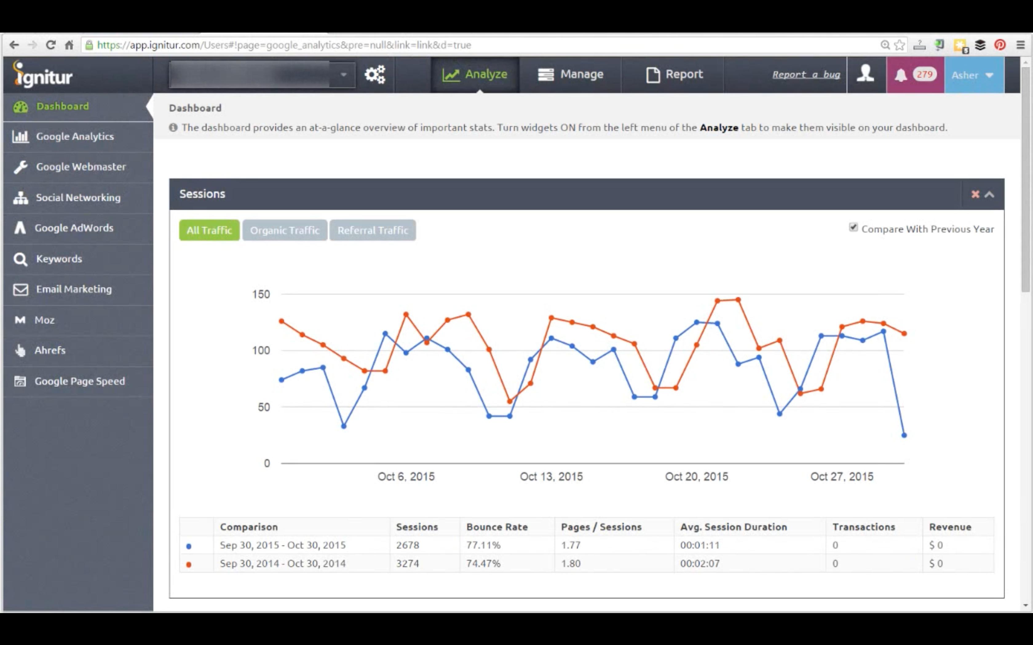 Understand your traffic with analytics graphs