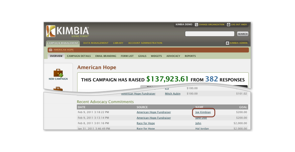 Accelerate Kimbia Software - Campaign summary