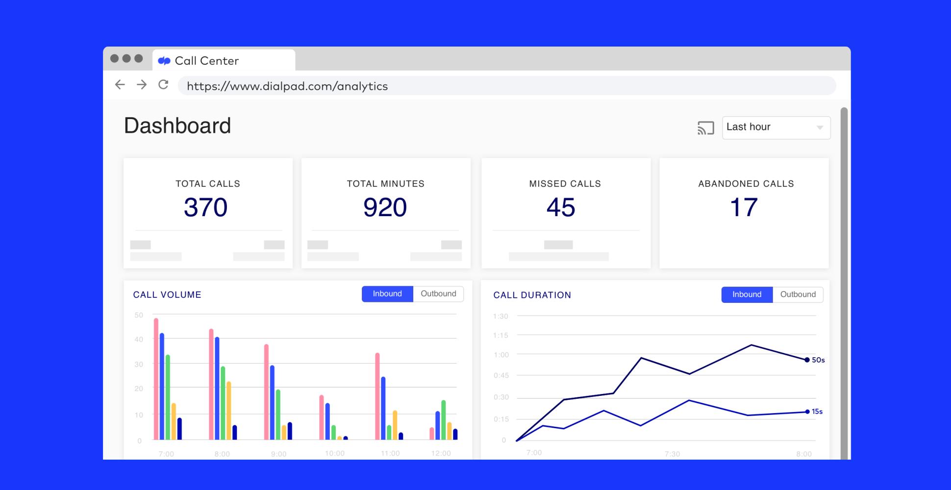 Dialpad Software - Call center dashboard