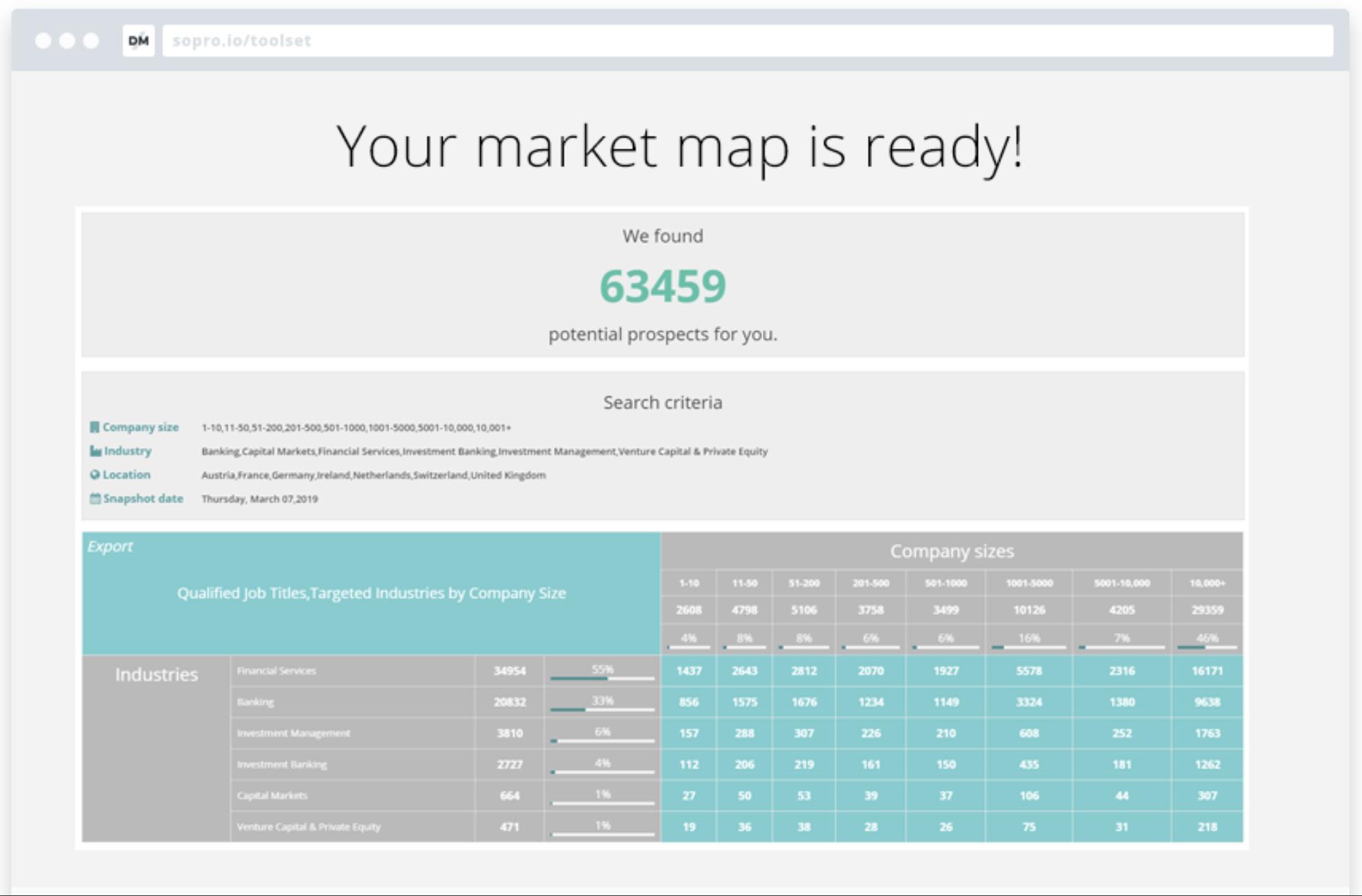 SoPro Market Mapper