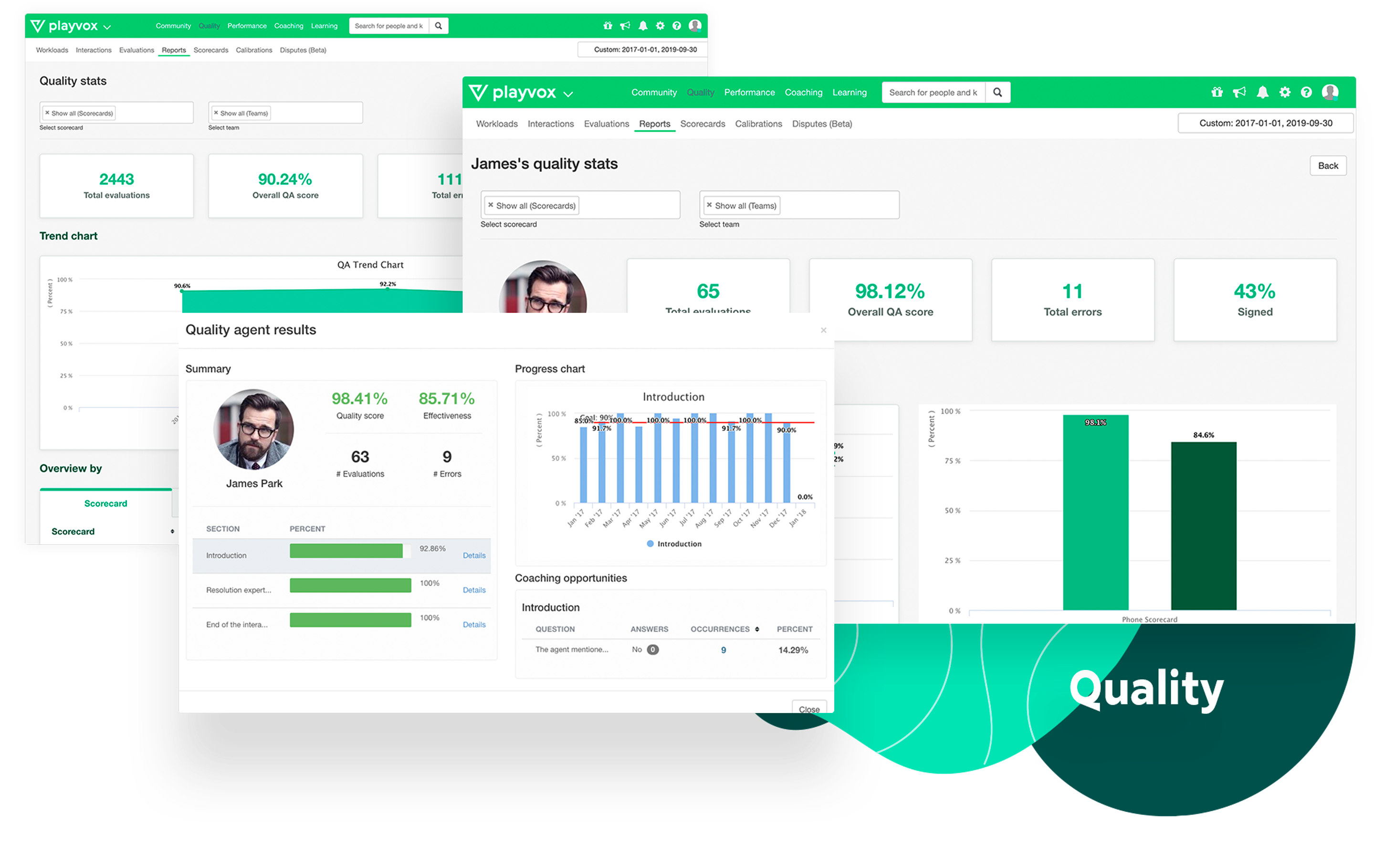 Playvox screenshot: Monitor service quality in the easiest way possible. Create unlimited scorecards & personalize them according to your quality criteria. Randomly & automatically assign workloads for your QA team.