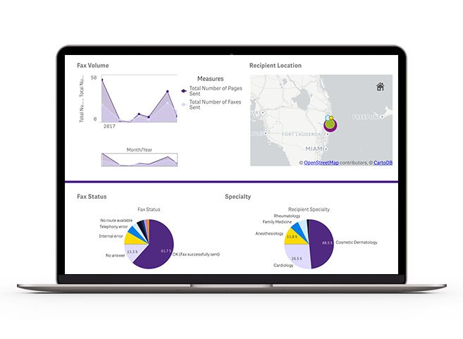 Gain valuable insight with administrative analytics in our Analytics platform.