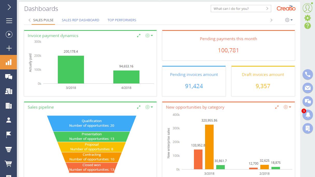 Creatio CRM Software - Sales analytics