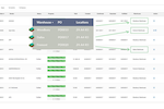 Brahmin Solutions screenshot: Purchase orders can be created and their statuses tracked in Brahmin Solutions