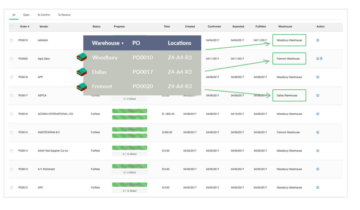 Purchase orders can be created and their statuses tracked in Brahmin Solutions