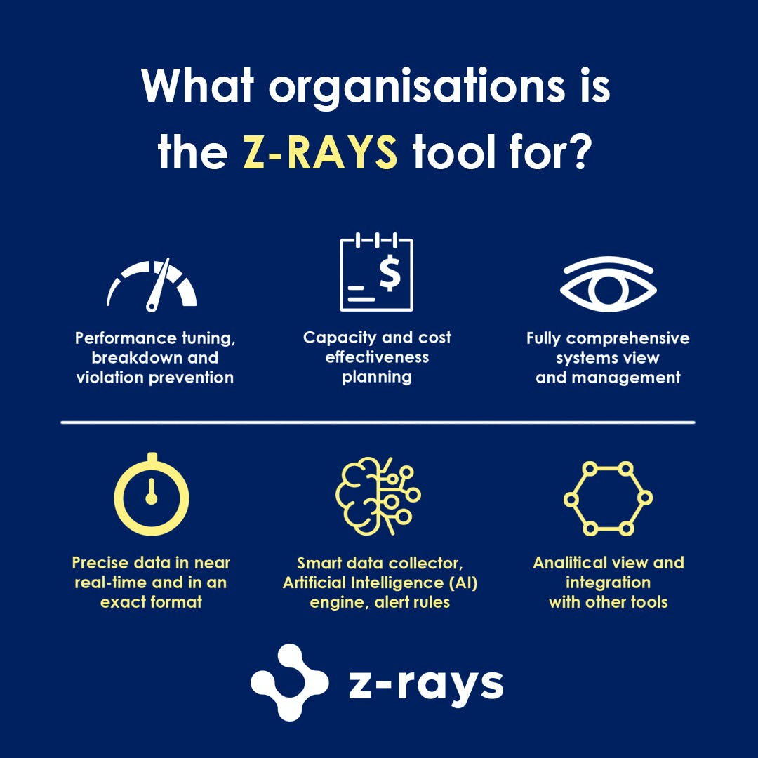 Z-RAYS Software - 3