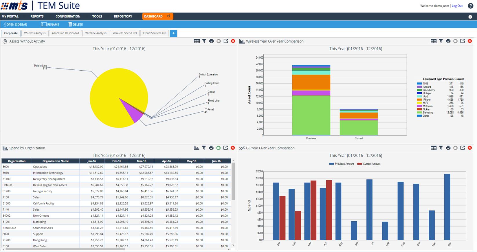eXsight Software - Invoice management