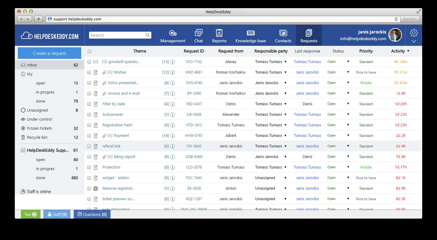 HelpdeskEddy Software - Tickets