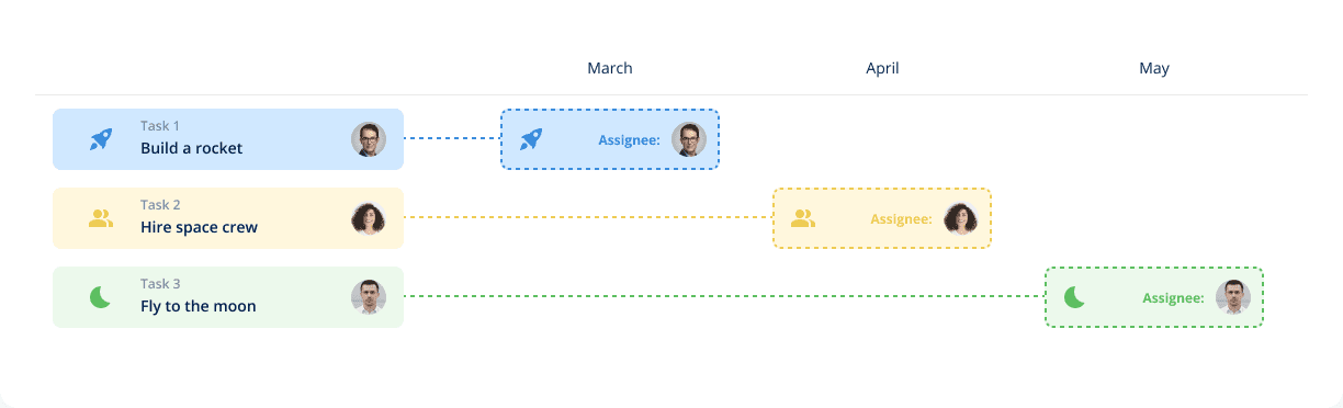Align project and functional teams with Teamhood