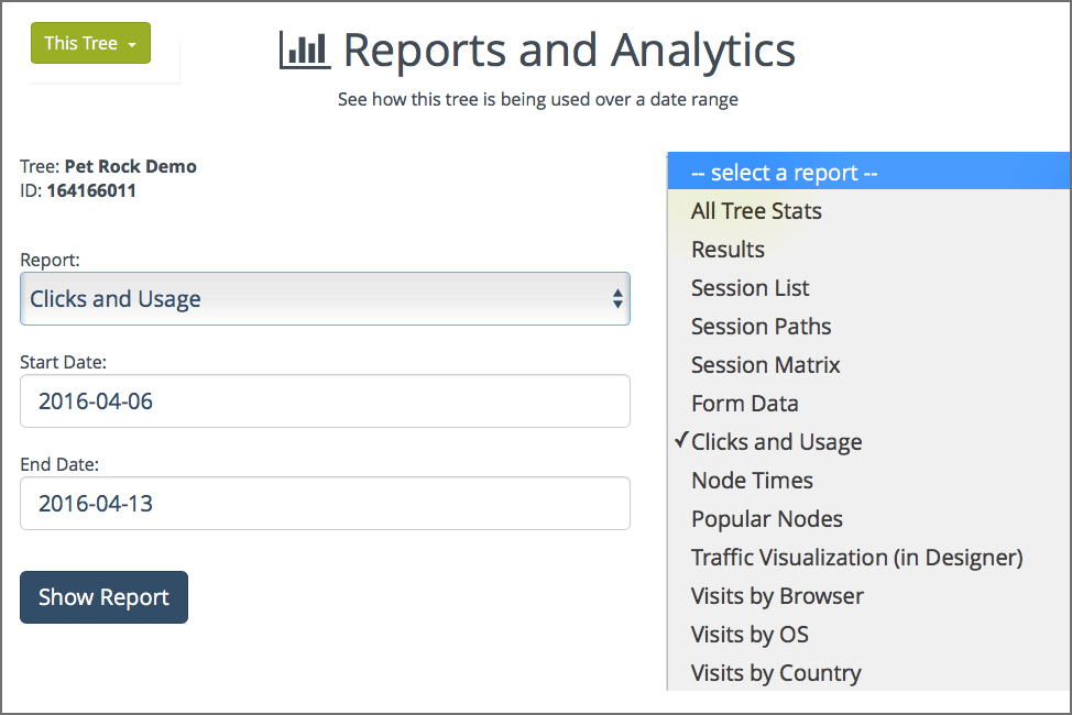 Zingtree Software - Reports and analytics