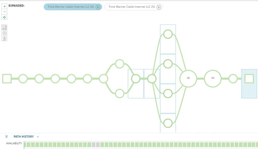 Network path
