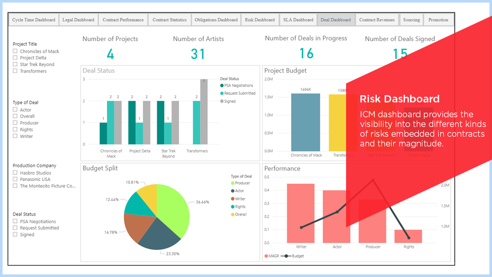 Risk Dashboard