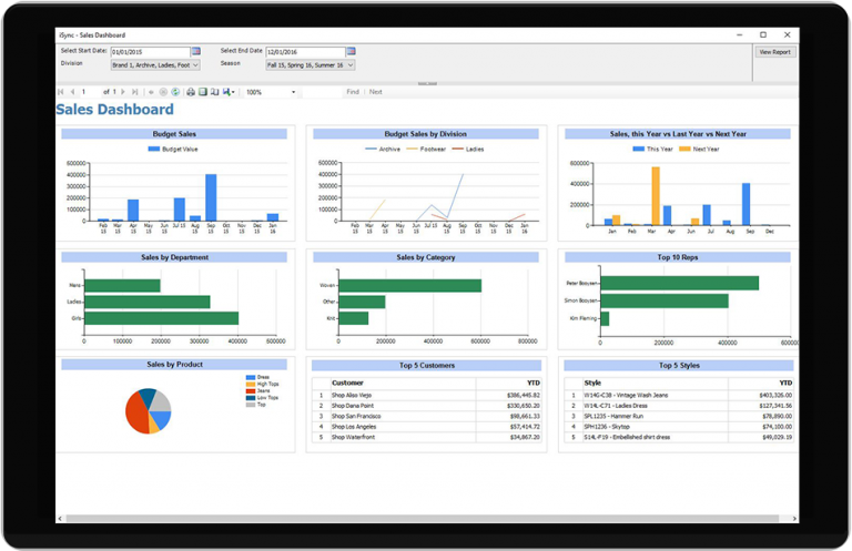 Sync Software - Sales management %>