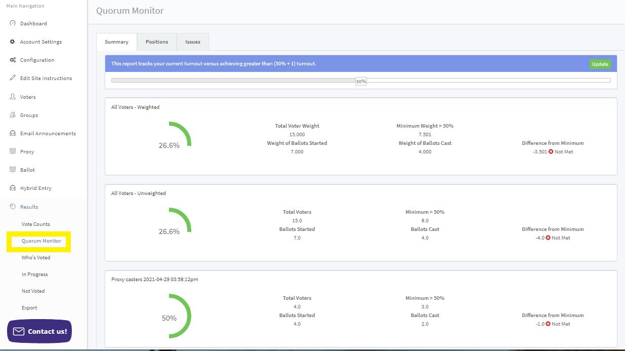 AssociationVoting Software - Realtime Quorum Monitor