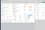 Freshdesk screenshot: Team dashboard