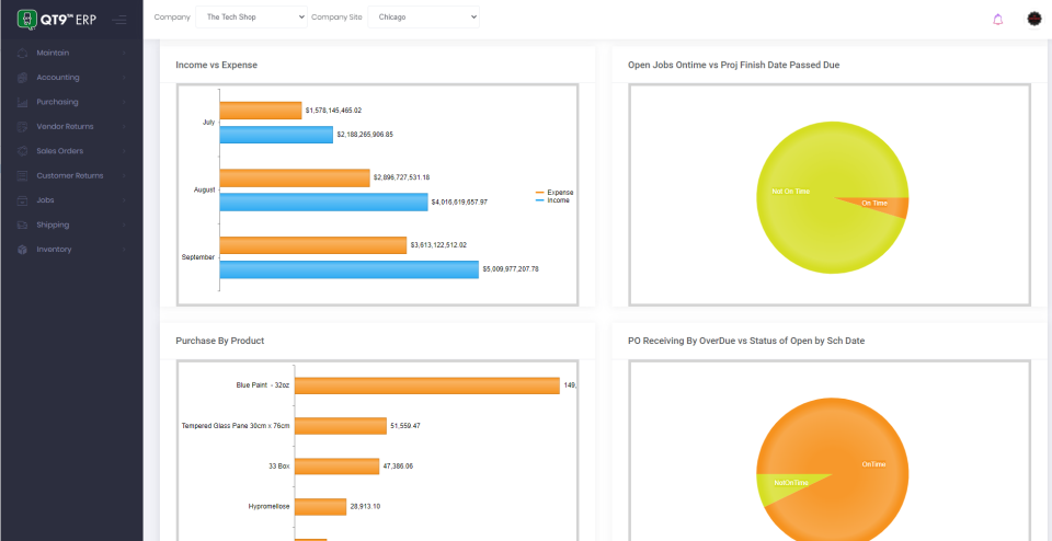 Real-Time Dashboard Reporting