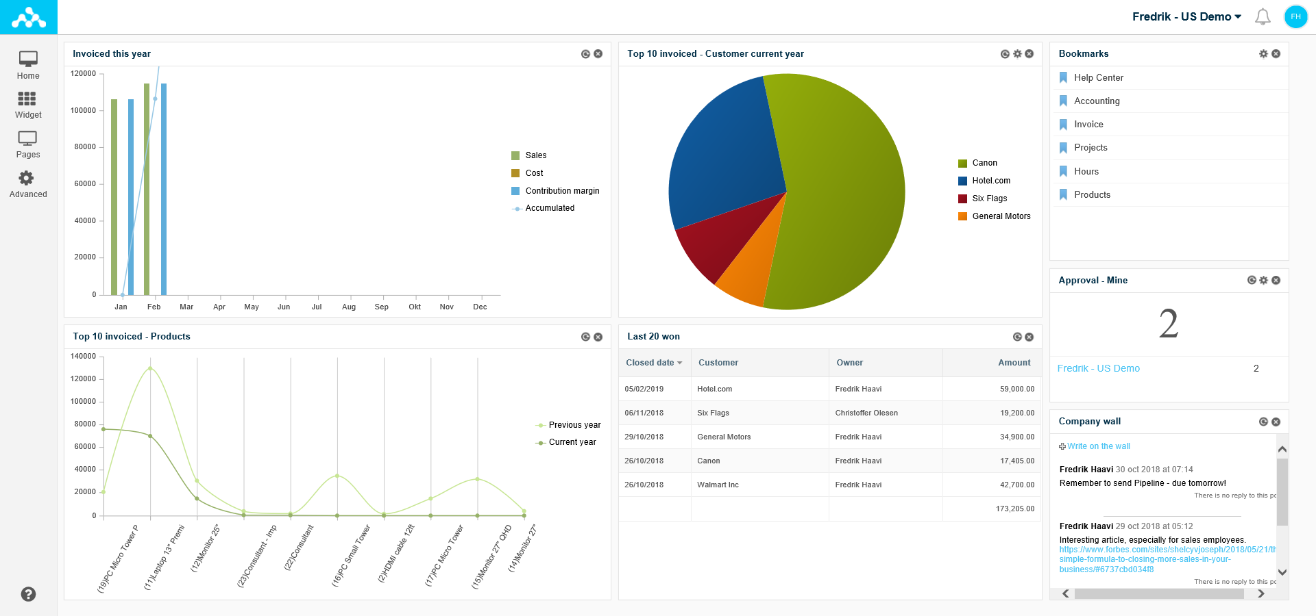 24SevenOffice Software - Dashboard
