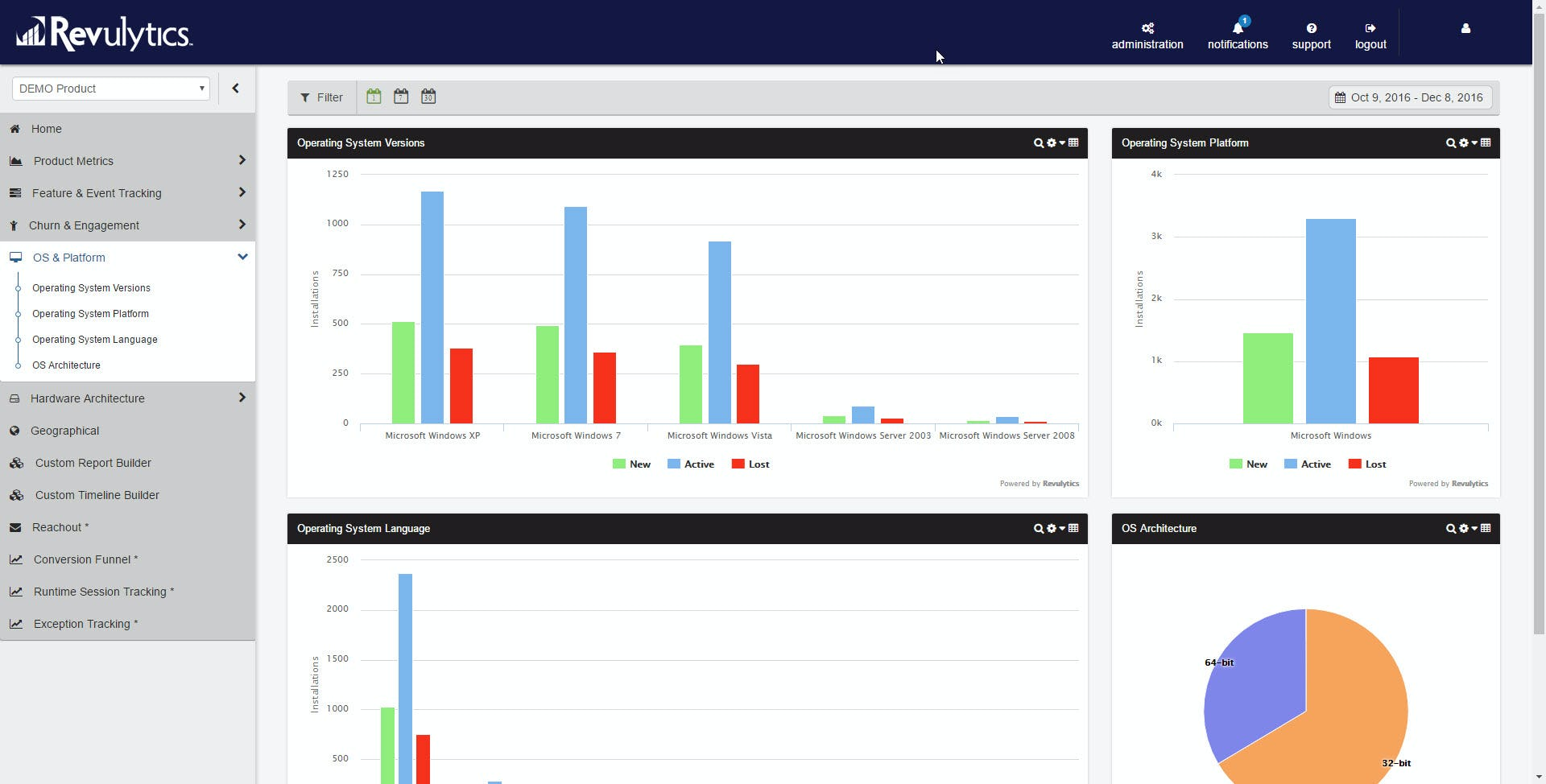 Usage Intelligence Software - OS and platform