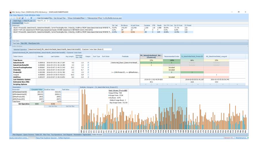 SQL Sentry index analysis screenshot