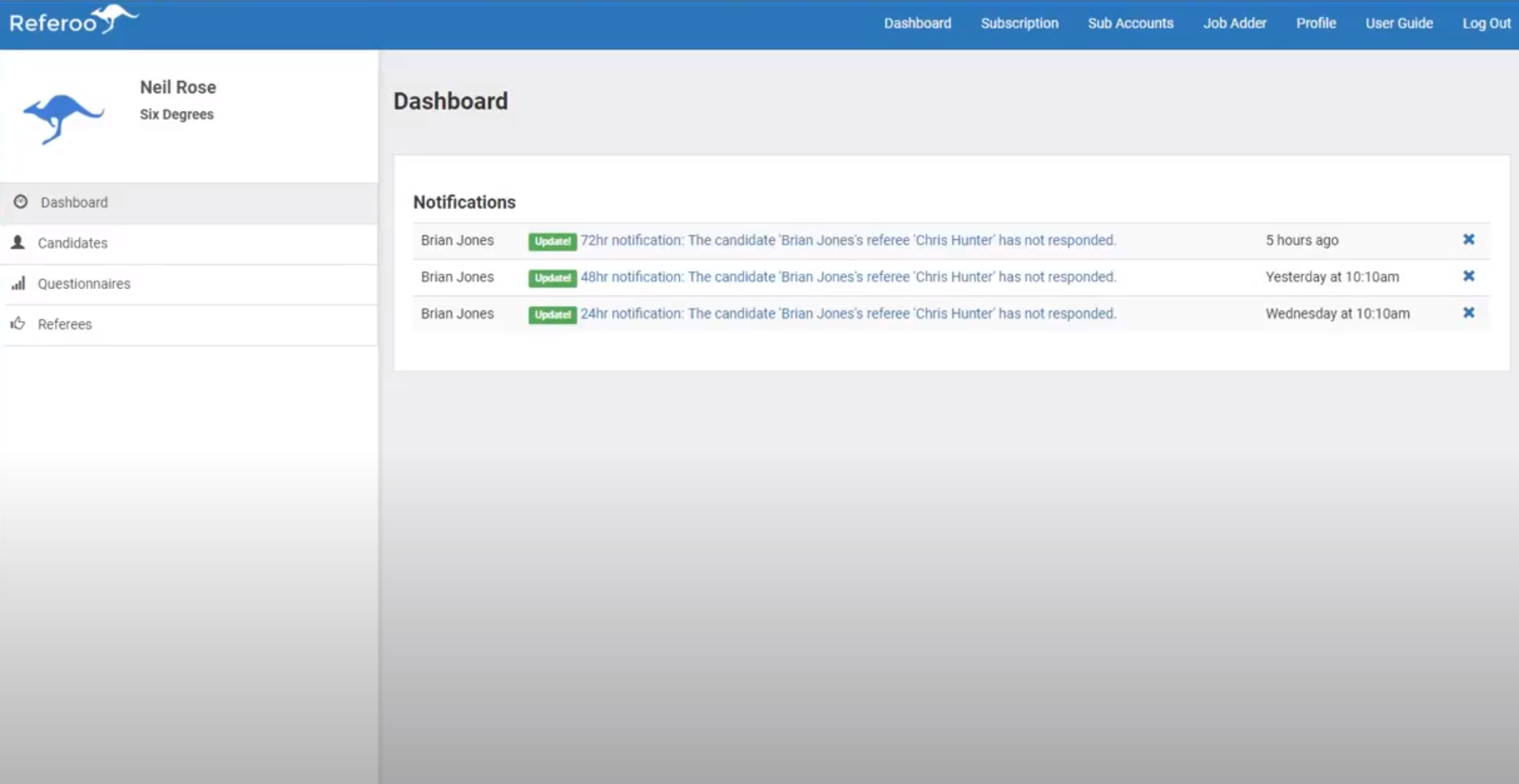 Referoo dashboard